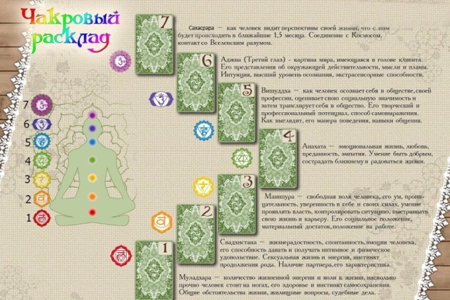 Почакровая диагностика на Таро и значение карт - Тридевятое Царство