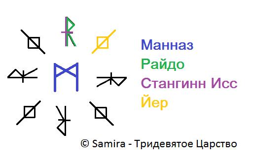Став Лабиринт от Самиры - Тридевятое Царство