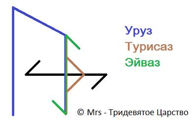 РФ Бульдозер (открытие дорог, устранение препятствий)