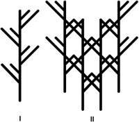 Денежные деревья от Hadeken