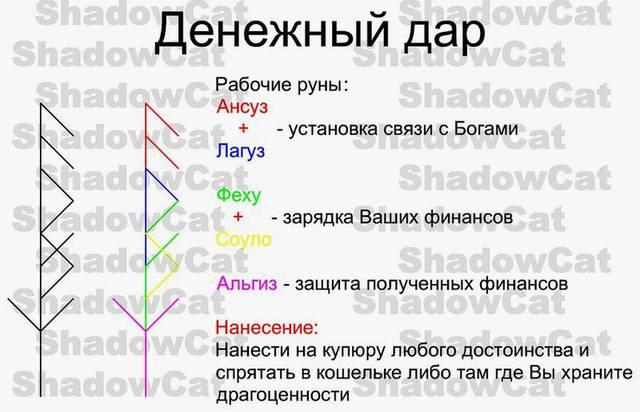 Денежный дар от ShadowCat