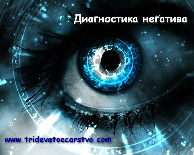 Диагностика магического негатива - Тридевятое Царство