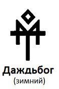 Славянские Боги. Чир Даждьбога
