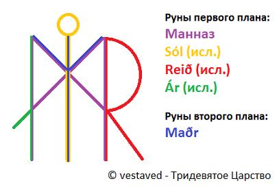 Став-энергетик Планка