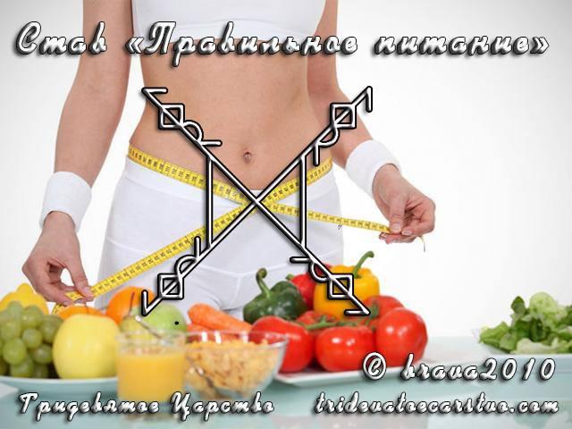 Став Правильное питание