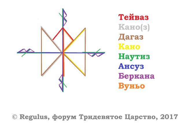 Став Казанова - Тридевятое Царство
